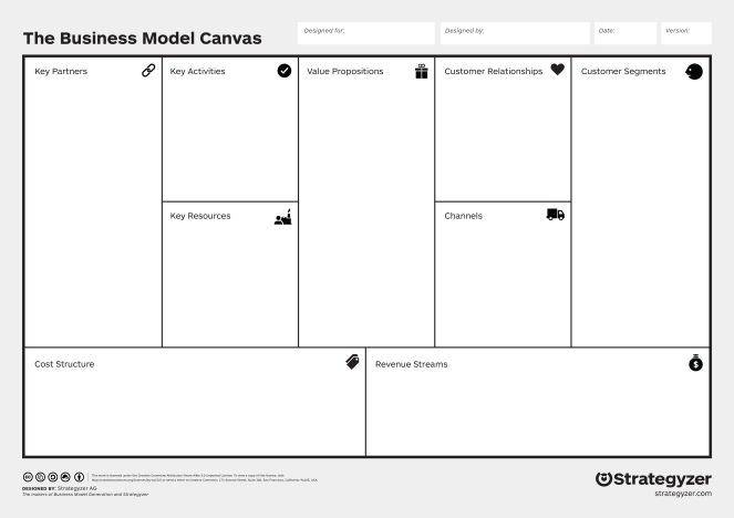 the-business-model-canvas